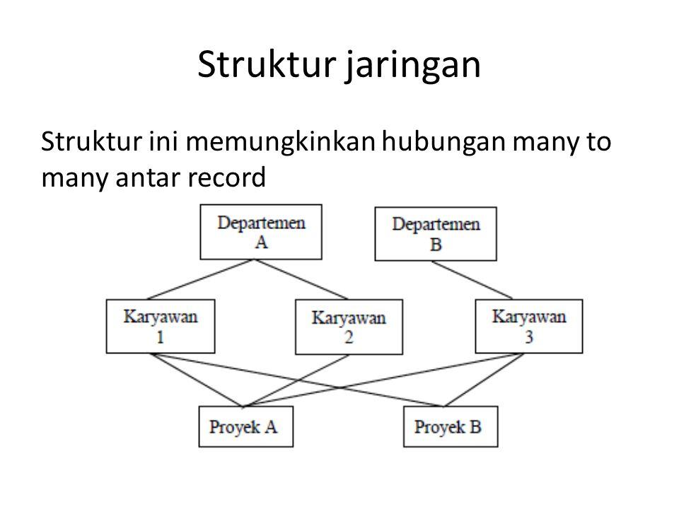 Struktur jaringan Struktur ini memungkinkan hubungan many to many antar record