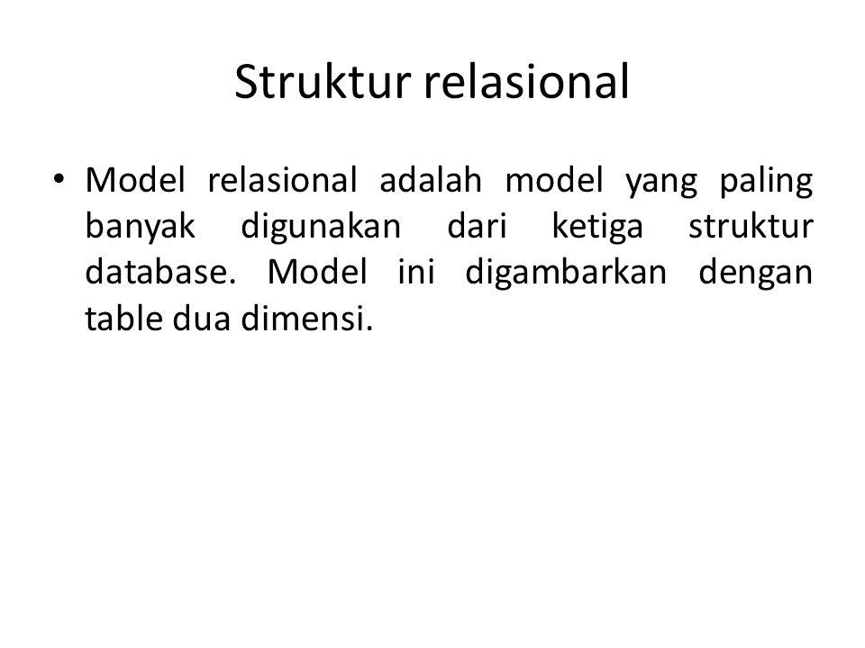 Struktur relasional Model relasional adalah model yang paling banyak digunakan dari ketiga struktur database. Model ini digambarkan dengan table dua d