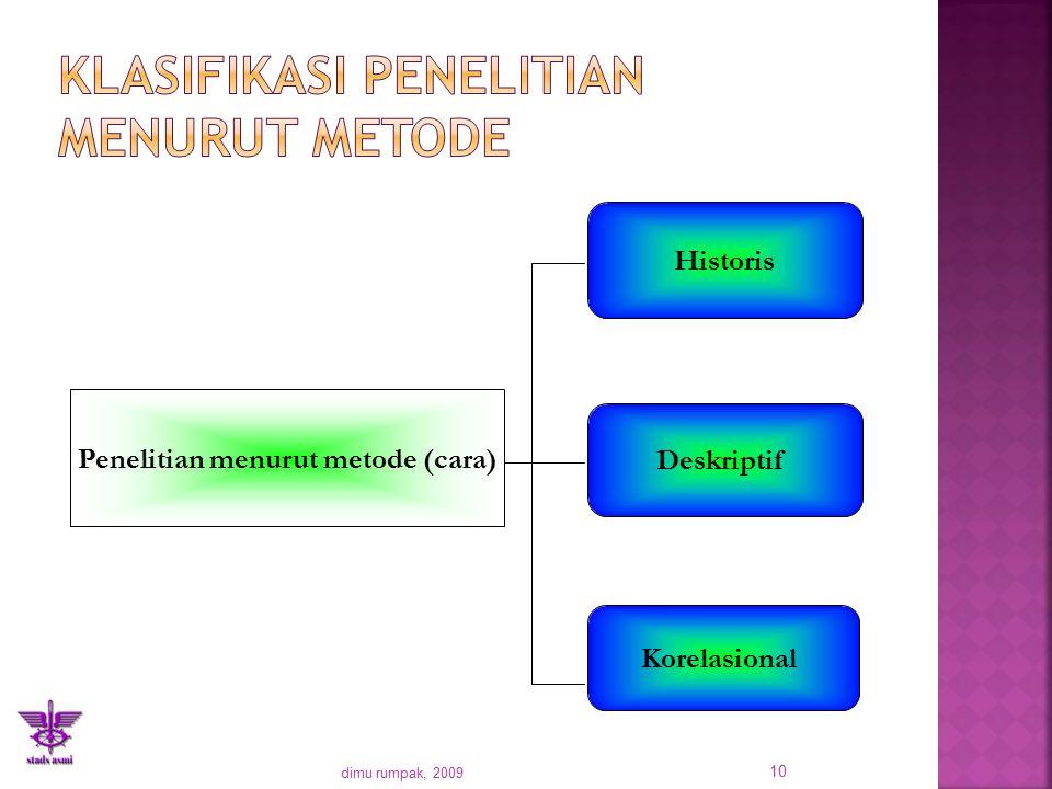 Penelitian menurut metode (cara) Historis Deskriptif Korelasional 10 dimu rumpak, 2009