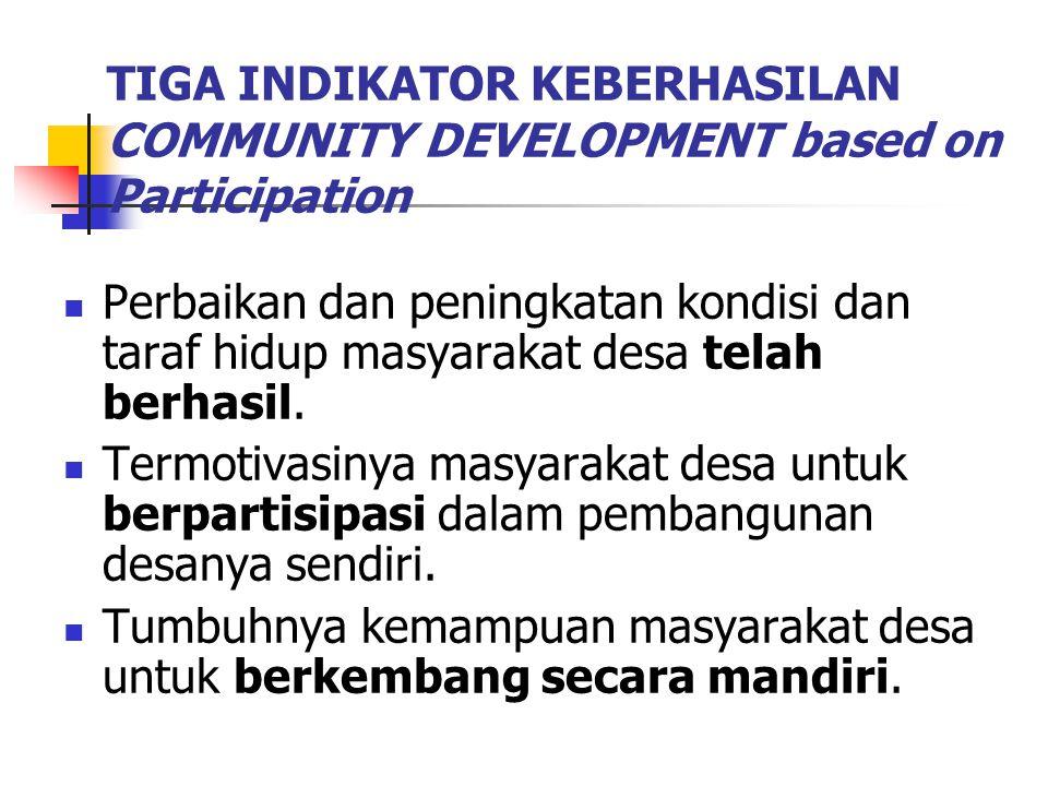 TIGA INDIKATOR KEBERHASILAN COMMUNITY DEVELOPMENT based on Participation Perbaikan dan peningkatan kondisi dan taraf hidup masyarakat desa telah berha