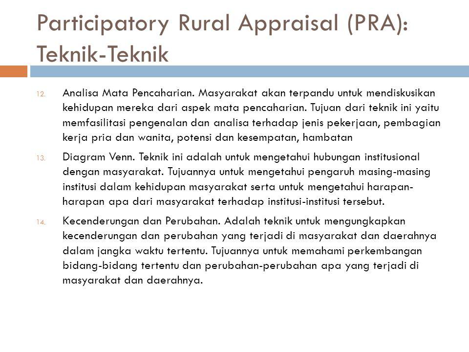 Participatory Rural Appraisal (PRA): Teknik-Teknik 12. Analisa Mata Pencaharian. Masyarakat akan terpandu untuk mendiskusikan kehidupan mereka dari as