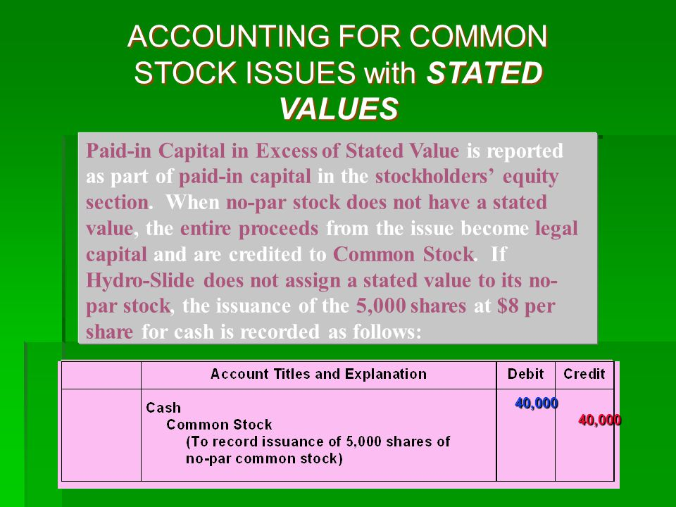 40,000 40,000 40,000 40,000 ACCOUNTING FOR COMMON STOCK ISSUES with STATED VALUES Paid-in Capital in Excess of Stated Value is reported as part of pai