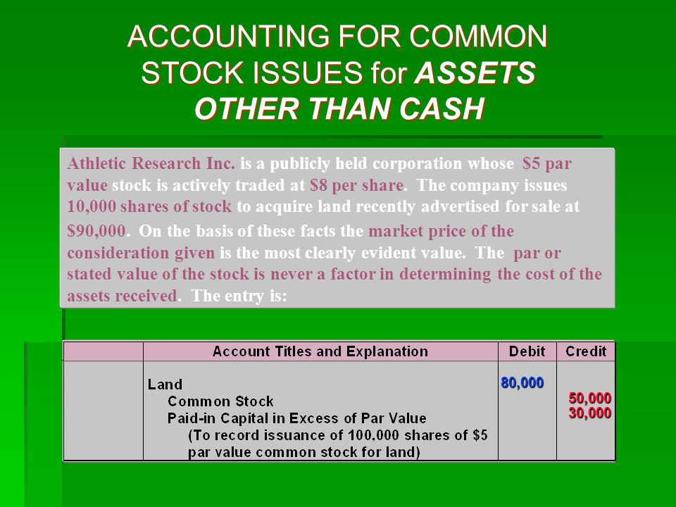 80,000 50,000 30,000 80,000 50,000 30,000 ACCOUNTING FOR COMMON STOCK ISSUES for ASSETS OTHER THAN CASH Athletic Research Inc. is a publicly held corp