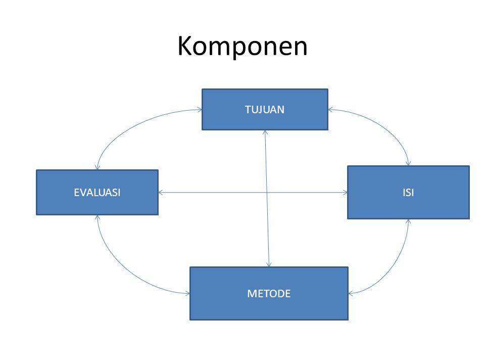Komponen Tujuan Tujuan pendidikan diklasifikasikan menjadi 4, yaitu : a.