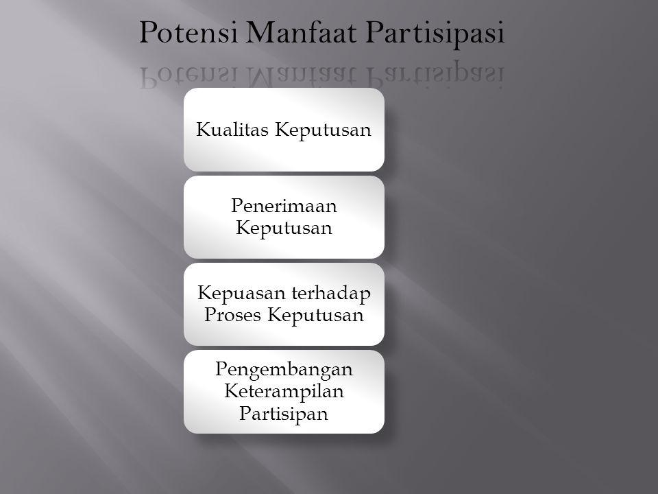 Makna Kandungan dan konsekuensi dari pekerjaan konsisten dengan nilai-nilai dan idealisme seseorang.