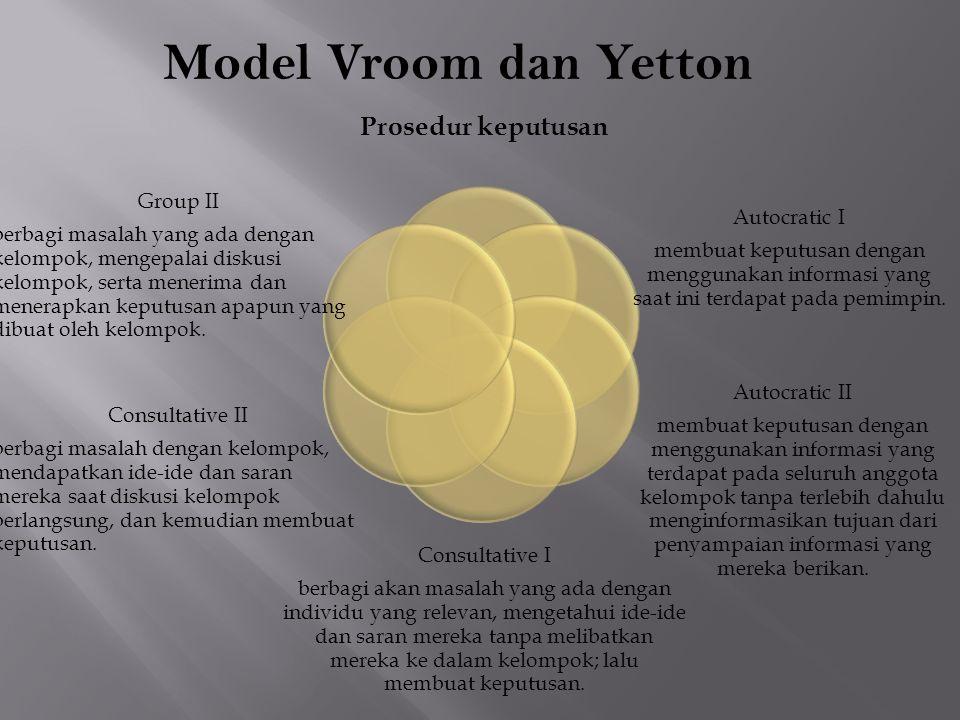 Model Vroom dan Yetton
