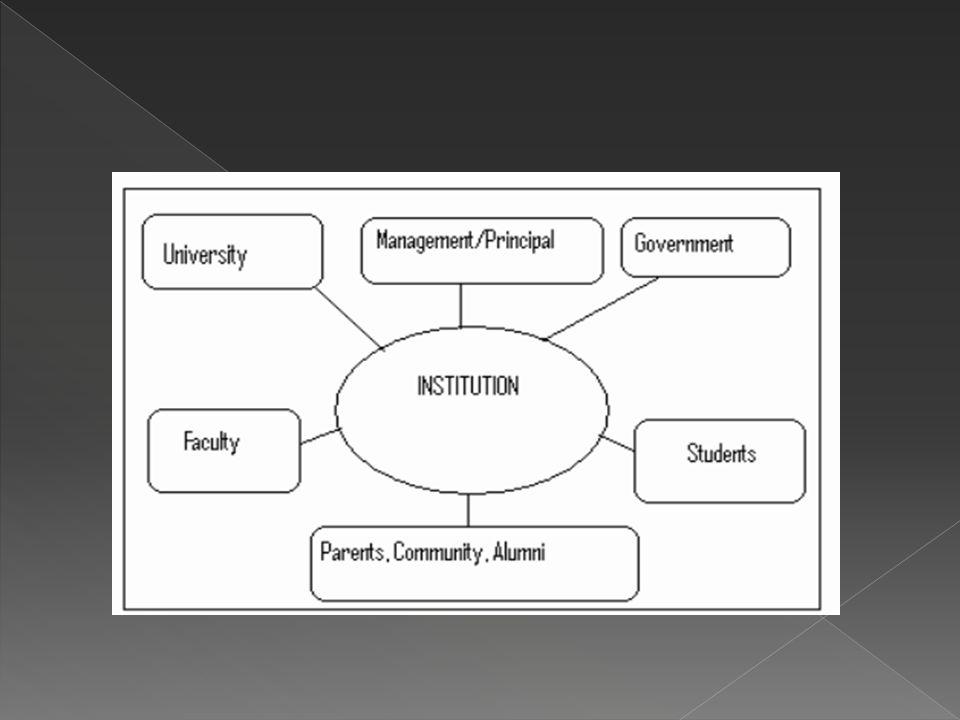 Dalam sistem yang sekarang ada kebutuhan untuk lebih berkonsentrasi pada fundamental tingkat sistem pendidikan yang lebih tinggi untuk memperbaiki kondisi yang berlaku dan bersiap- siap lembaga untuk mengambil tanggung jawab di tingkat yang lebih tinggi.
