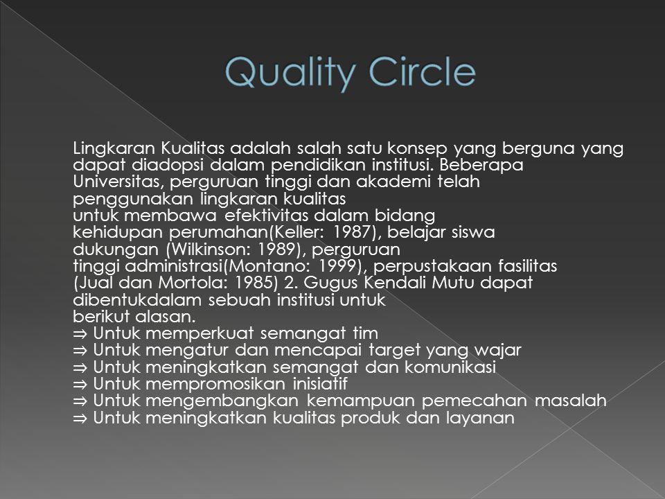 Lingkaran Kualitas adalah salah satu konsep yang berguna yang dapat diadopsi dalam pendidikan institusi. Beberapa Universitas, perguruan tinggi dan ak