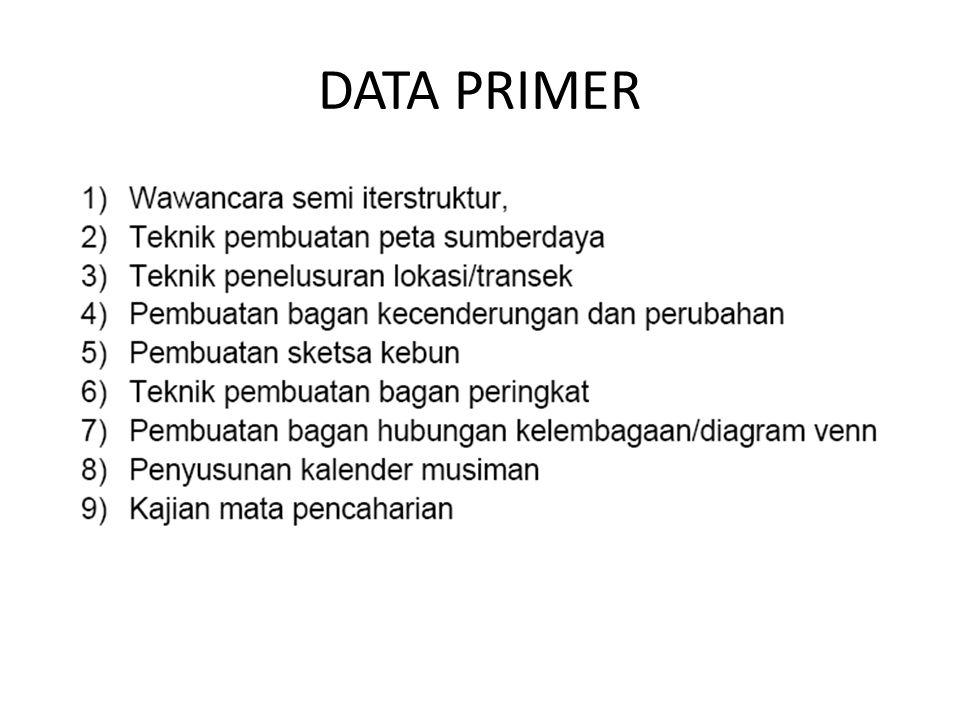 DATA SEKUNDER