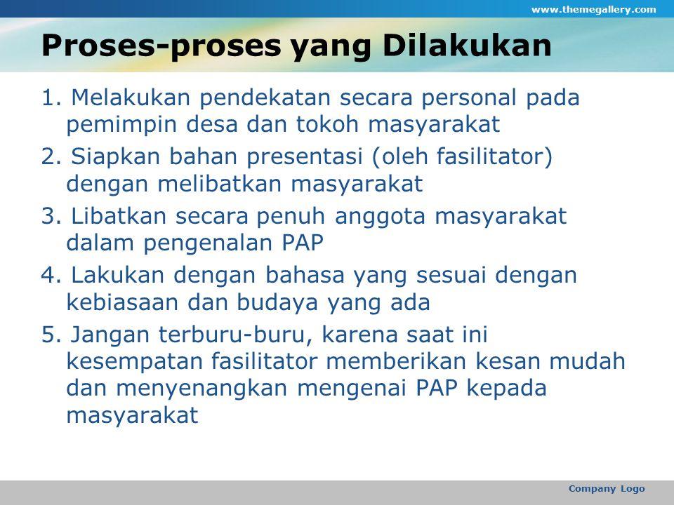 Proses-proses yang Dilakukan 1. Melakukan pendekatan secara personal pada pemimpin desa dan tokoh masyarakat 2. Siapkan bahan presentasi (oleh fasilit