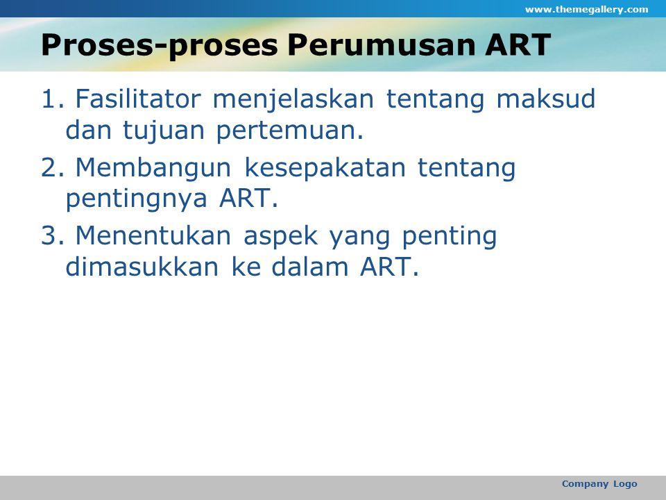 Proses-proses Perumusan ART 1. Fasilitator menjelaskan tentang maksud dan tujuan pertemuan. 2. Membangun kesepakatan tentang pentingnya ART. 3. Menent