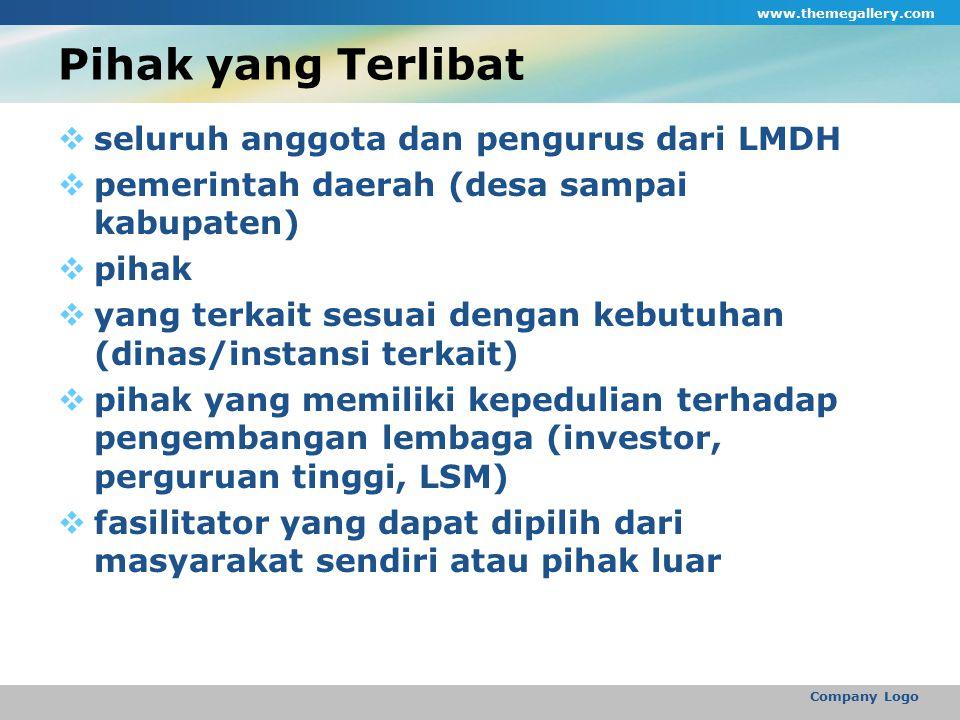 Pihak yang Terlibat  seluruh anggota dan pengurus dari LMDH  pemerintah daerah (desa sampai kabupaten)  pihak  yang terkait sesuai dengan kebutuha