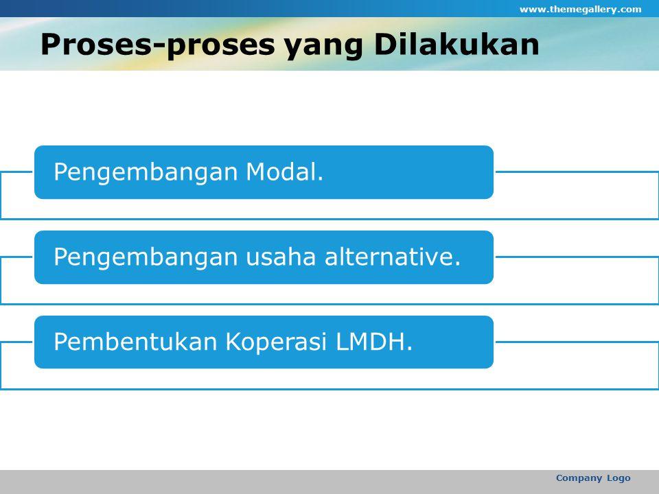 Proses-proses yang Dilakukan www.themegallery.com Company Logo Pengembangan Modal.Pengembangan usaha alternative.Pembentukan Koperasi LMDH.