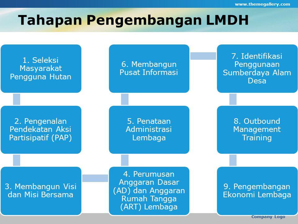 Tahapan Pengembangan LMDH 1. Seleksi Masyarakat Pengguna Hutan 2. Pengenalan Pendekatan Aksi Partisipatif (PAP) 3. Membangun Visi dan Misi Bersama 4.
