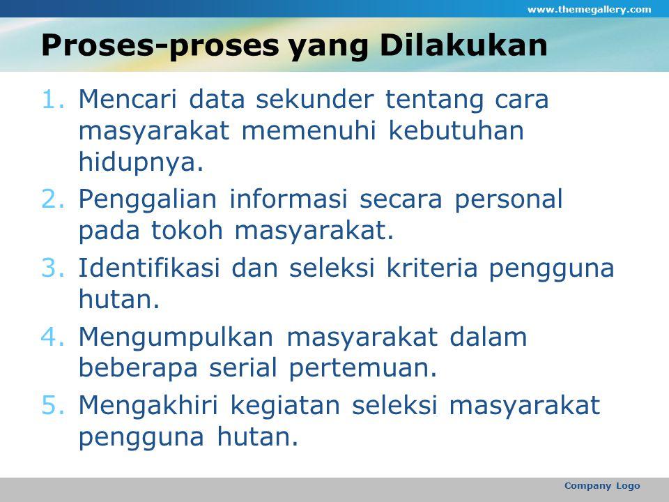 Proses-proses yang Dilakukan 1.Mencari data sekunder tentang cara masyarakat memenuhi kebutuhan hidupnya. 2.Penggalian informasi secara personal pada