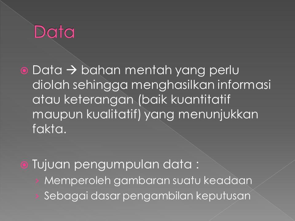  Data  bahan mentah yang perlu diolah sehingga menghasilkan informasi atau keterangan (baik kuantitatif maupun kualitatif) yang menunjukkan fakta. 
