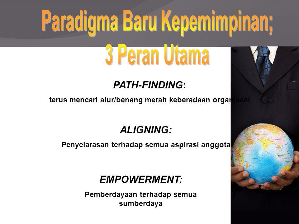 PATH-FINDING: terus mencari alur/benang merah keberadaan organisasi ALIGNING: Penyelarasan terhadap semua aspirasi anggota EMPOWERMENT: Pemberdayaan terhadap semua sumberdaya