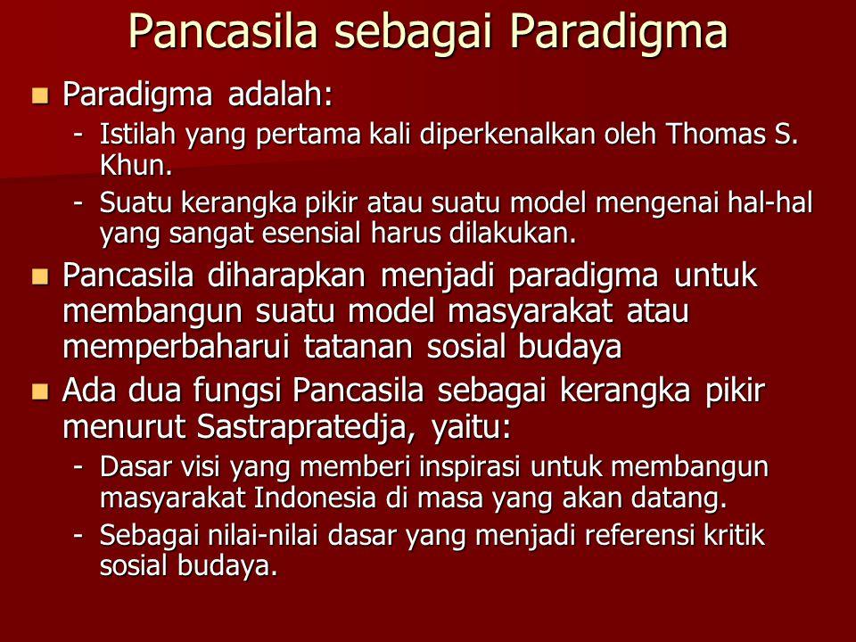 Pancasila sebagai Paradigma Paradigma adalah: Paradigma adalah: -Istilah yang pertama kali diperkenalkan oleh Thomas S. Khun. -Suatu kerangka pikir at