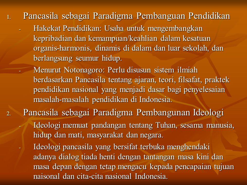3.Pancasila sebagai Paradigma Pembangunan Politik Politik a.