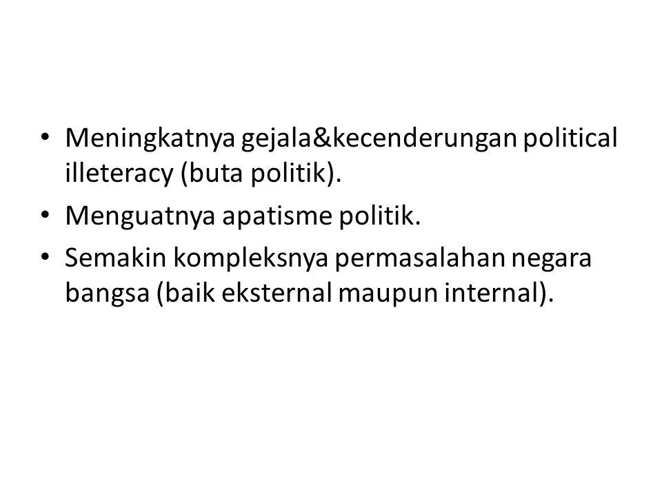 Meningkatnya gejala&kecenderungan political illeteracy (buta politik).