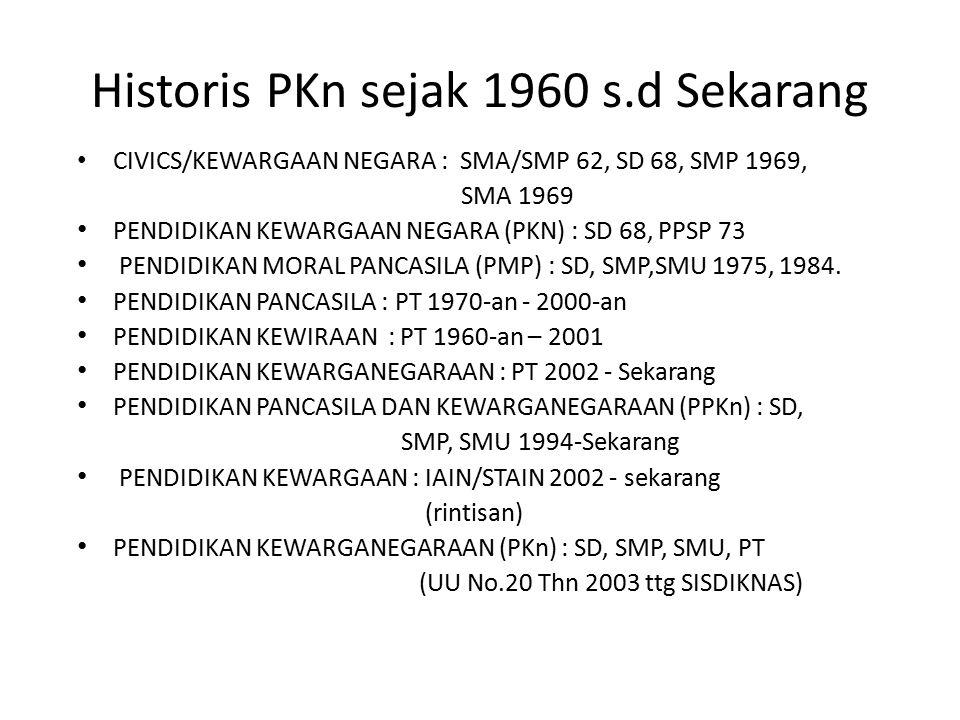 Historis PKn sejak 1960 s.d Sekarang CIVICS/KEWARGAAN NEGARA : SMA/SMP 62, SD 68, SMP 1969, SMA 1969 PENDIDIKAN KEWARGAAN NEGARA (PKN) : SD 68, PPSP 73 PENDIDIKAN MORAL PANCASILA (PMP) : SD, SMP,SMU 1975, 1984.