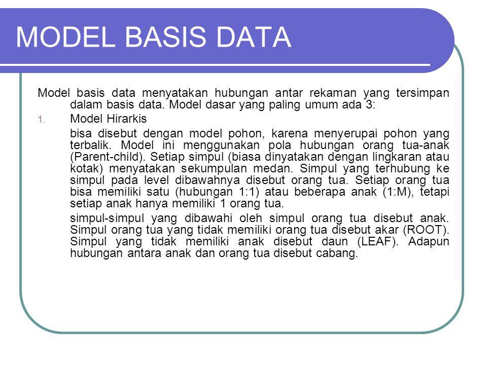 Model basis data menyatakan hubungan antar rekaman yang tersimpan dalam basis data. Model dasar yang paling umum ada 3: 1. Model Hirarkis bisa disebut