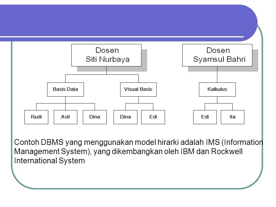 Contoh DBMS yang menggunakan model hirarki adalah IMS (Information Management System), yang dikembangkan oleh IBM dan Rockwell International System