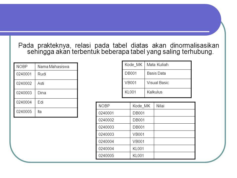 Pada prakteknya, relasi pada tabel diatas akan dinormalisasikan sehingga akan terbentuk beberapa tabel yang saling terhubung. Kode_MKMata Kuliah DB001