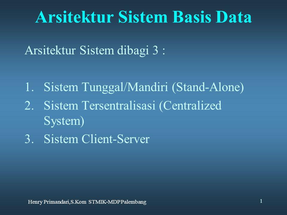 Henry Primandari,S.Kom STMIK-MDP Palembang 1 Arsitektur Sistem Basis Data Arsitektur Sistem dibagi 3 : 1.Sistem Tunggal/Mandiri (Stand-Alone) 2.Sistem Tersentralisasi (Centralized System) 3.Sistem Client-Server