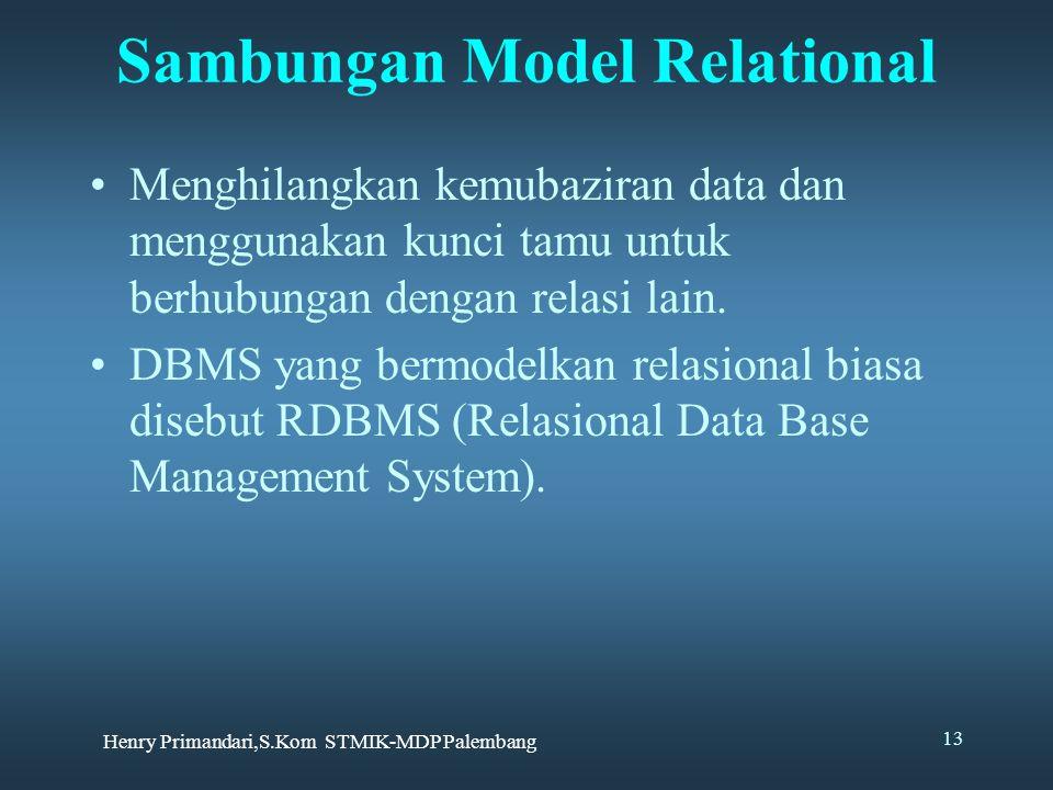 Henry Primandari,S.Kom STMIK-MDP Palembang 13 Sambungan Model Relational Menghilangkan kemubaziran data dan menggunakan kunci tamu untuk berhubungan dengan relasi lain.