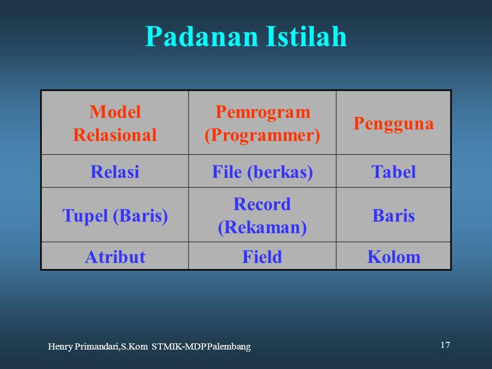 Henry Primandari,S.Kom STMIK-MDP Palembang 17 Padanan Istilah Model Relasional Pemrogram (Programmer) Pengguna RelasiFile (berkas)Tabel Tupel (Baris) Record (Rekaman) Baris AtributFieldKolom