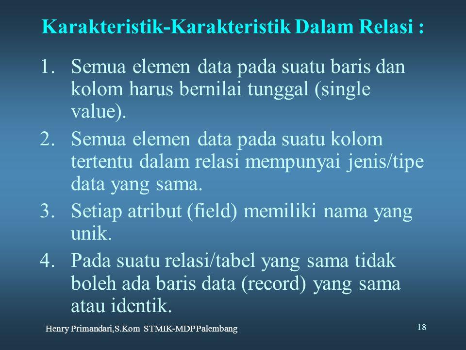 Henry Primandari,S.Kom STMIK-MDP Palembang 18 Karakteristik-Karakteristik Dalam Relasi : 1.Semua elemen data pada suatu baris dan kolom harus bernilai tunggal (single value).
