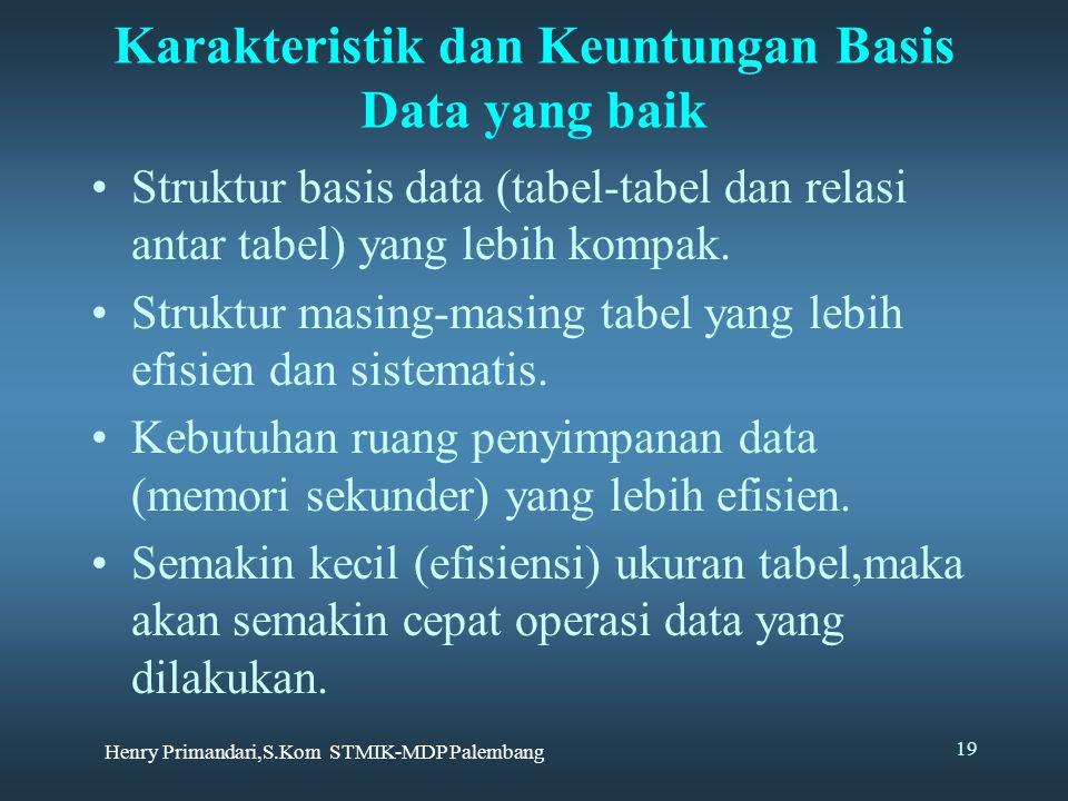 Henry Primandari,S.Kom STMIK-MDP Palembang 19 Karakteristik dan Keuntungan Basis Data yang baik Struktur basis data (tabel-tabel dan relasi antar tabel) yang lebih kompak.
