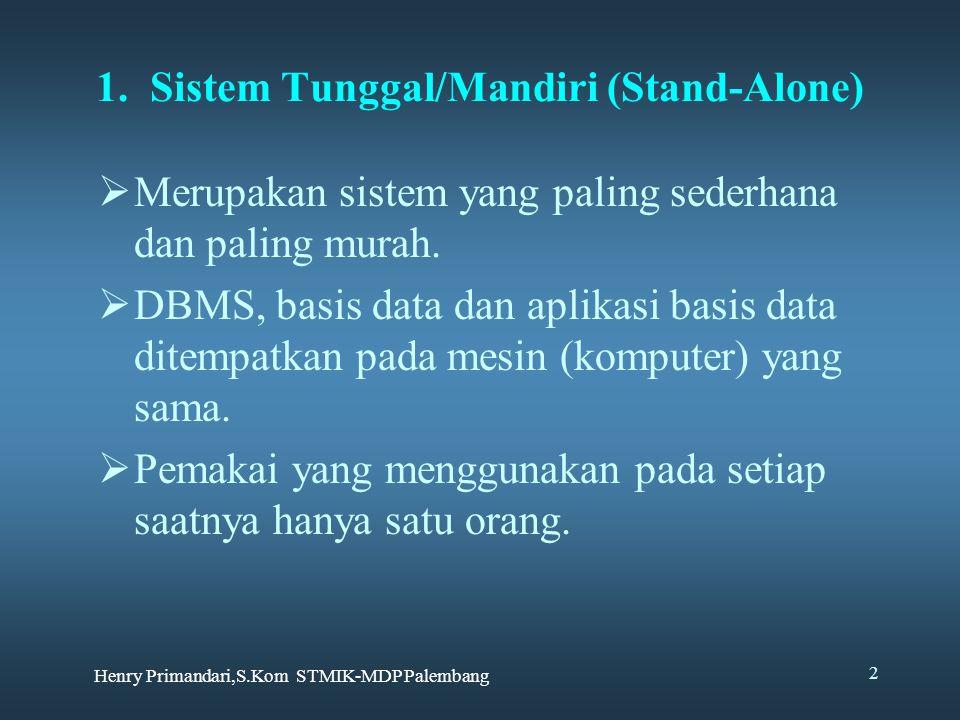 Henry Primandari,S.Kom STMIK-MDP Palembang 2 1.