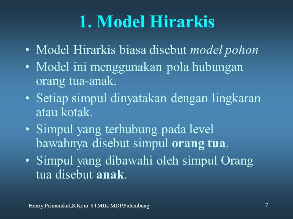 Henry Primandari,S.Kom STMIK-MDP Palembang 8 Sambungan Model Hirarkis Setiap orang tua bisa memiliki satu hubungan (1:1) atau beberapa hubungan (1:N) ke simpul anak.
