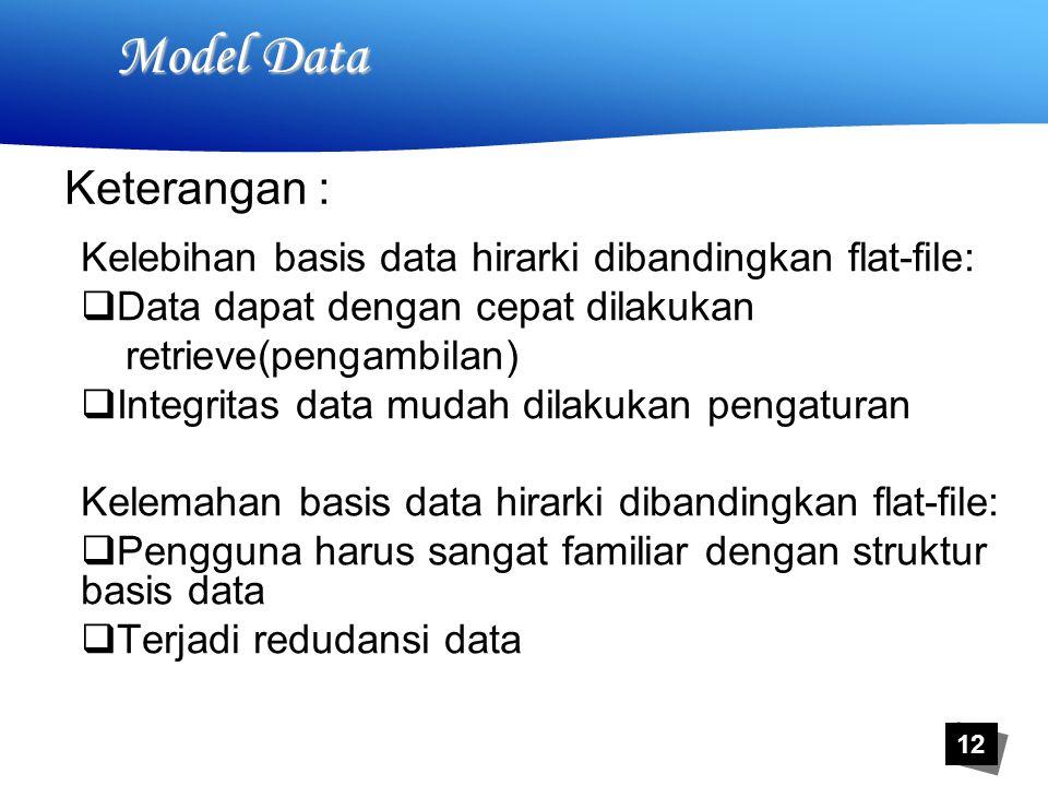 12 Model Data Kelebihan basis data hirarki dibandingkan flat-file:  Data dapat dengan cepat dilakukan retrieve(pengambilan)  Integritas data mudah dilakukan pengaturan Kelemahan basis data hirarki dibandingkan flat-file:  Pengguna harus sangat familiar dengan struktur basis data  Terjadi redudansi data Keterangan :