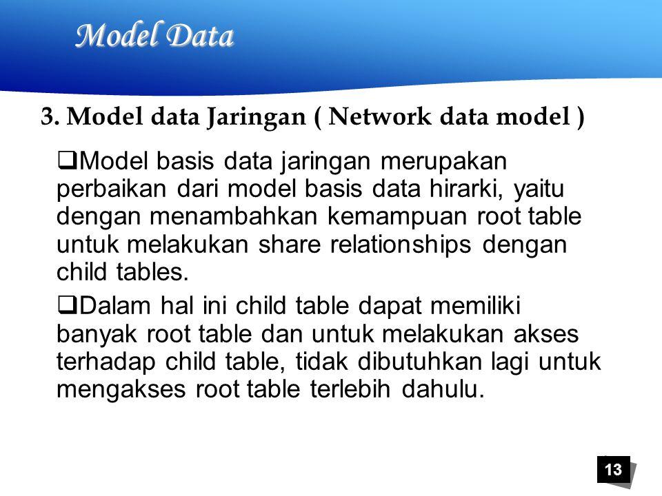 13 Model Data  Model basis data jaringan merupakan perbaikan dari model basis data hirarki, yaitu dengan menambahkan kemampuan root table untuk melakukan share relationships dengan child tables.