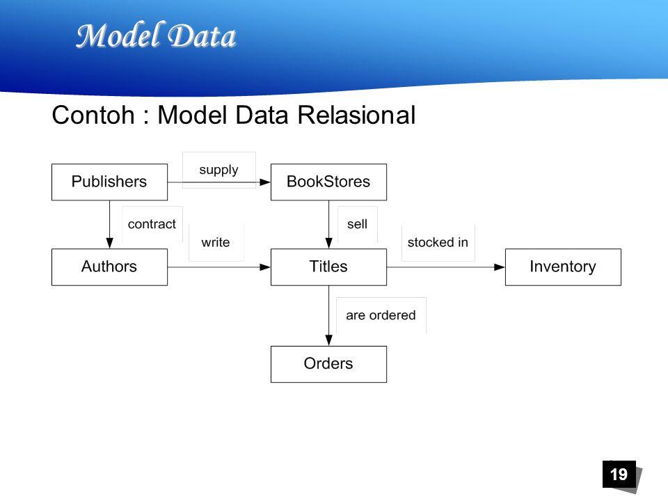 19 Model Data Contoh : Model Data Relasional