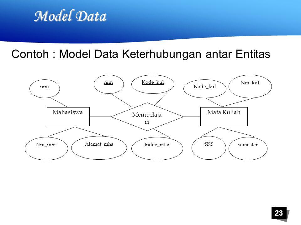 23 Model Data Mahasiswa nim Mata Kuliah Kode_kul Mempelaja ri nimKode_kul Nm_mhs Alamat_mhs semester SKS Index_nilai Nm_kul Contoh : Model Data Keterhubungan antar Entitas