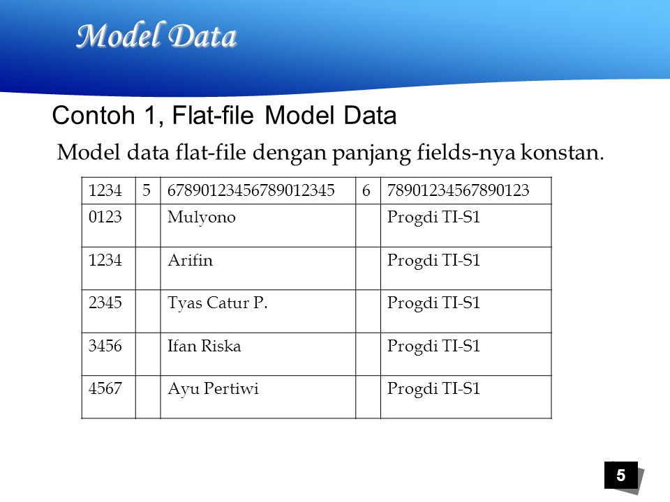 5 Model Data Contoh 1, Flat-file Model Data 1234567890123456789012345678901234567890123 0123MulyonoProgdi TI-S1 1234ArifinProgdi TI-S1 2345Tyas Catur