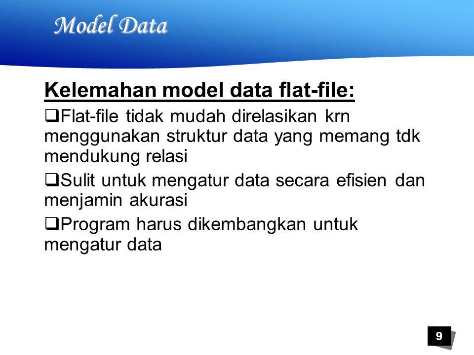 30 Model Data 1.Sebelum beberapa vendor-vendor seperti Microsoft dan Oracle mengeluarkan DBMS, bagaimana orang atau perusahaan melakukan penyimpanan data.