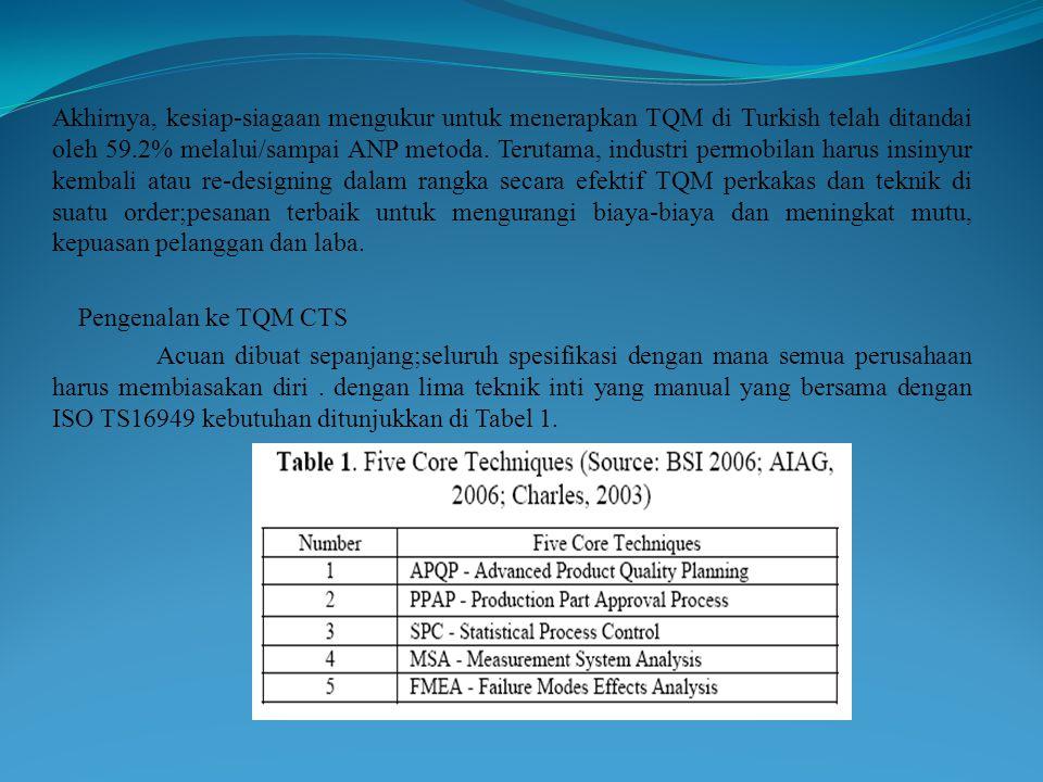 Akhirnya, kesiap-siagaan mengukur untuk menerapkan TQM di Turkish telah ditandai oleh 59.2% melalui/sampai ANP metoda. Terutama, industri permobilan h