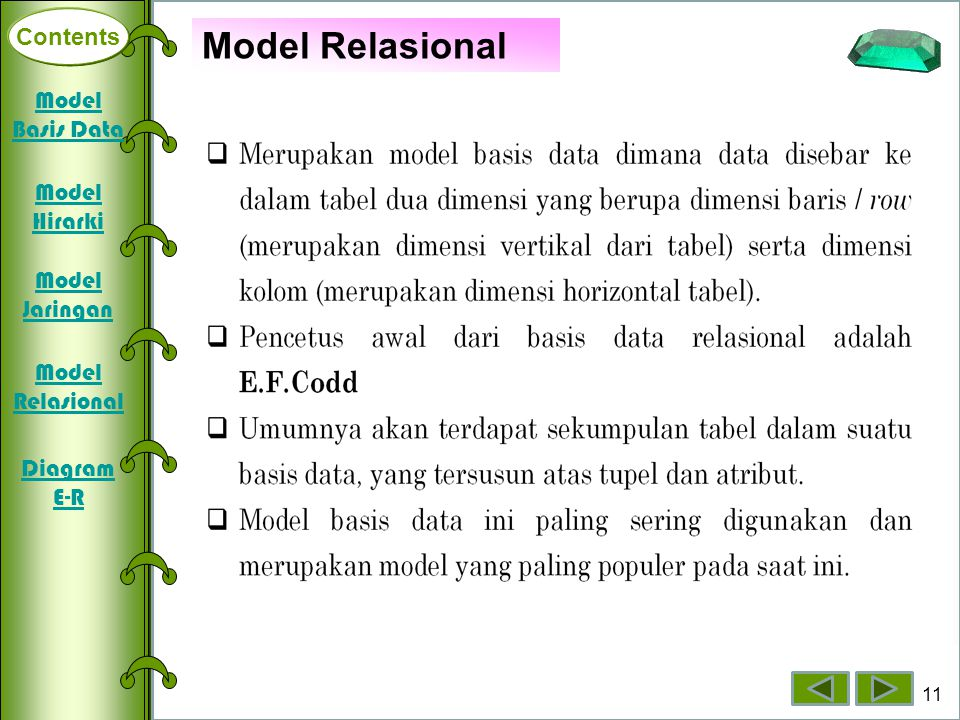 Contents Deklarasi Array Dimensi Satu Array Dimensi Dua Array Dimensi Tiga Model Relasional 11 Contents Model Basis Data Model Hirarki Model Jaringan
