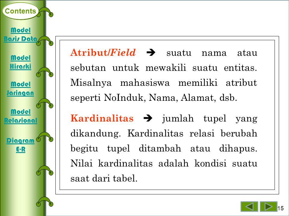 Contents Deklarasi Array Dimensi Satu Array Dimensi Dua Array Dimensi Tiga 15 Contents Atribut/ Field  suatu nama atau sebutan untuk mewakili suatu e