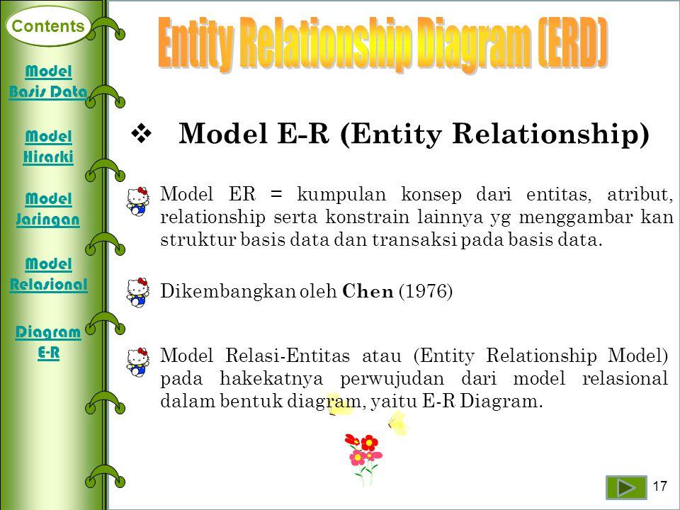 Contents Deklarasi Array Dimensi Satu Array Dimensi Dua Array Dimensi Tiga 17 Contents Model ER = kumpulan konsep dari entitas, atribut, relationship
