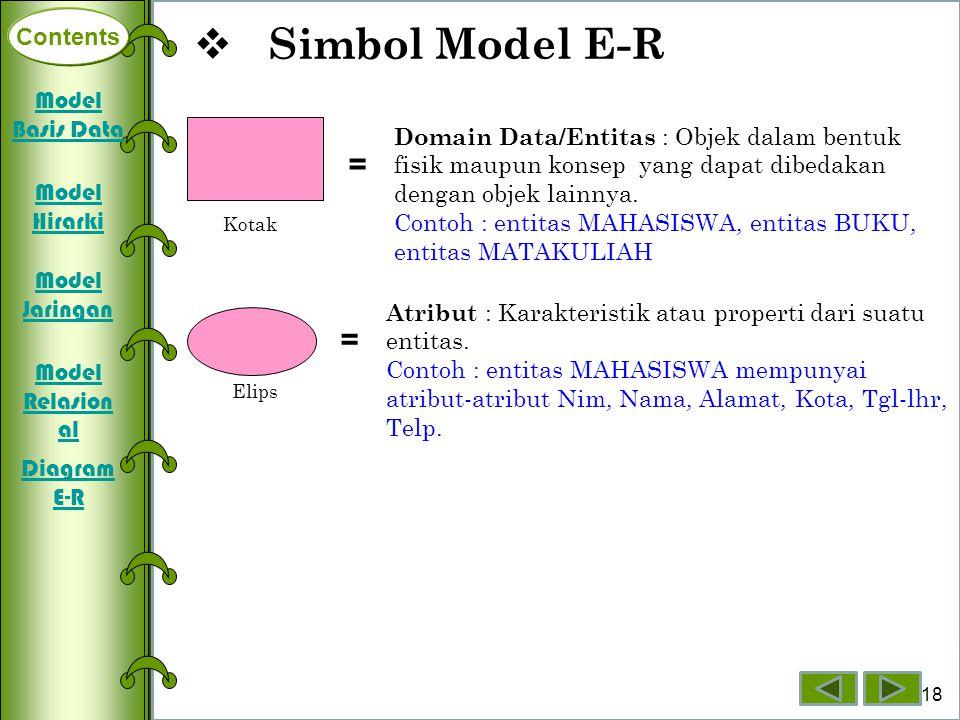 Contents Deklarasi Array Dimensi Satu Array Dimensi Dua Array Dimensi Tiga 18 Contents  Simbol Model E-R Domain Data/Entitas : Objek dalam bentuk fis