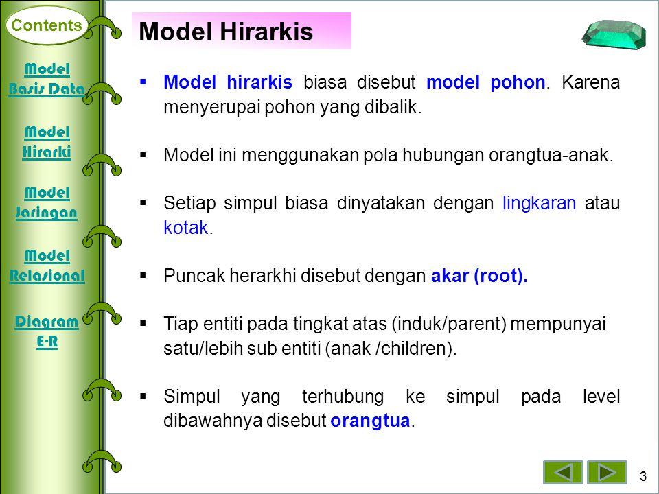 Contents Deklarasi Array Dimensi Satu Array Dimensi Dua Array Dimensi Tiga Model Hirarkis  Model hirarkis biasa disebut model pohon. Karena menyerupa