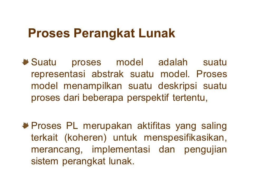 Proses Perangkat Lunak Suatu proses model adalah suatu representasi abstrak suatu model. Proses model menampilkan suatu deskripsi suatu proses dari be