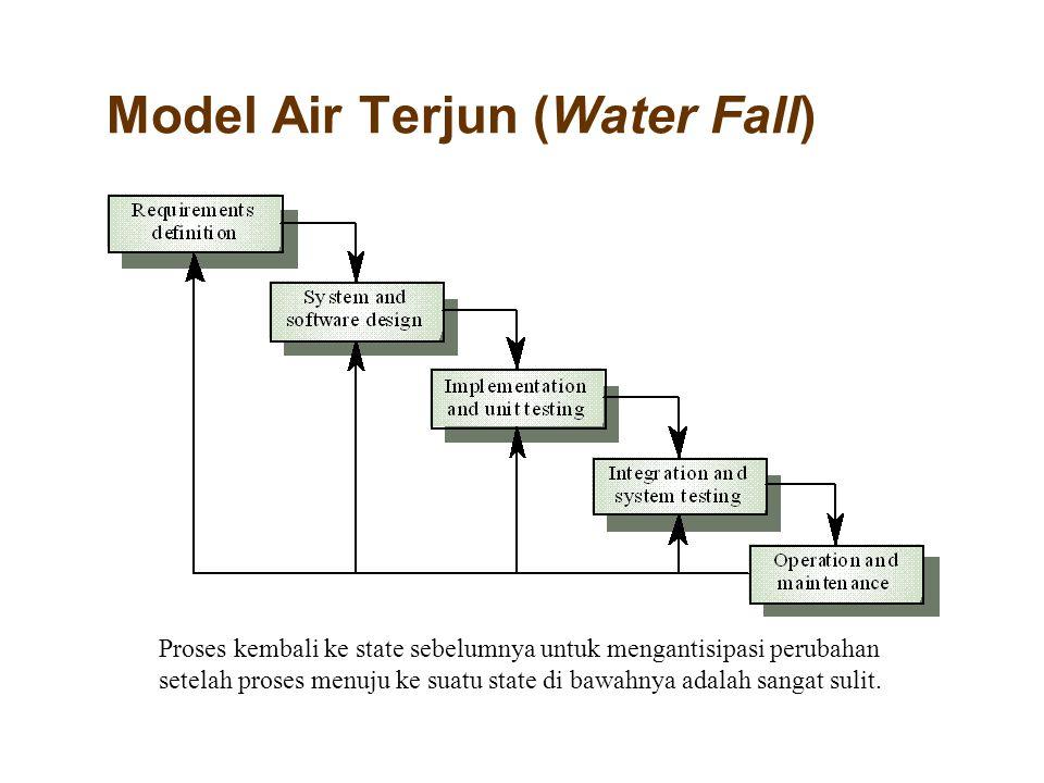 Model Air Terjun (Water Fall) Proses kembali ke state sebelumnya untuk mengantisipasi perubahan setelah proses menuju ke suatu state di bawahnya adala