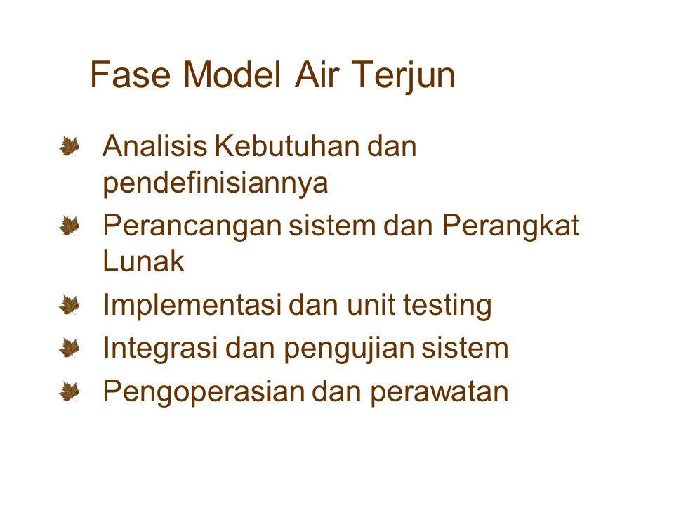 Fase Model Air Terjun Analisis Kebutuhan dan pendefinisiannya Perancangan sistem dan Perangkat Lunak Implementasi dan unit testing Integrasi dan pengu